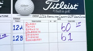 Ham Co GOP Golf Outing - Scoreboard - 1st Place