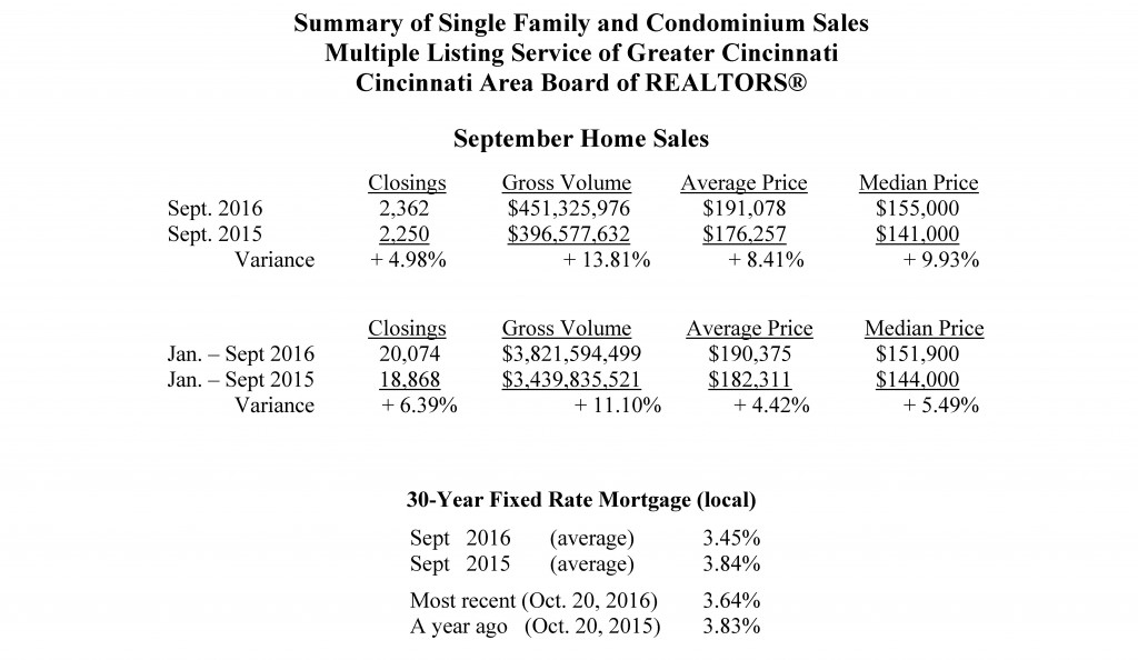 home-sales-september-2016-sent-to-media-10-20-2016-final_page_2