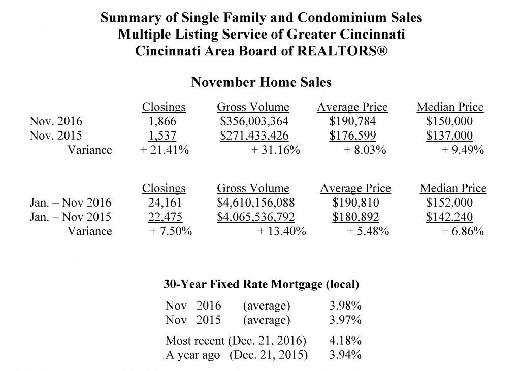 home-sales-november-2016-sent-to-media-12-21-2016-final_page_2