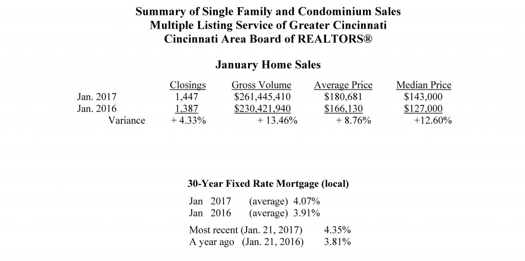 Home Sales - January 2017 - sent to media 02-22-2017 final_Page_2